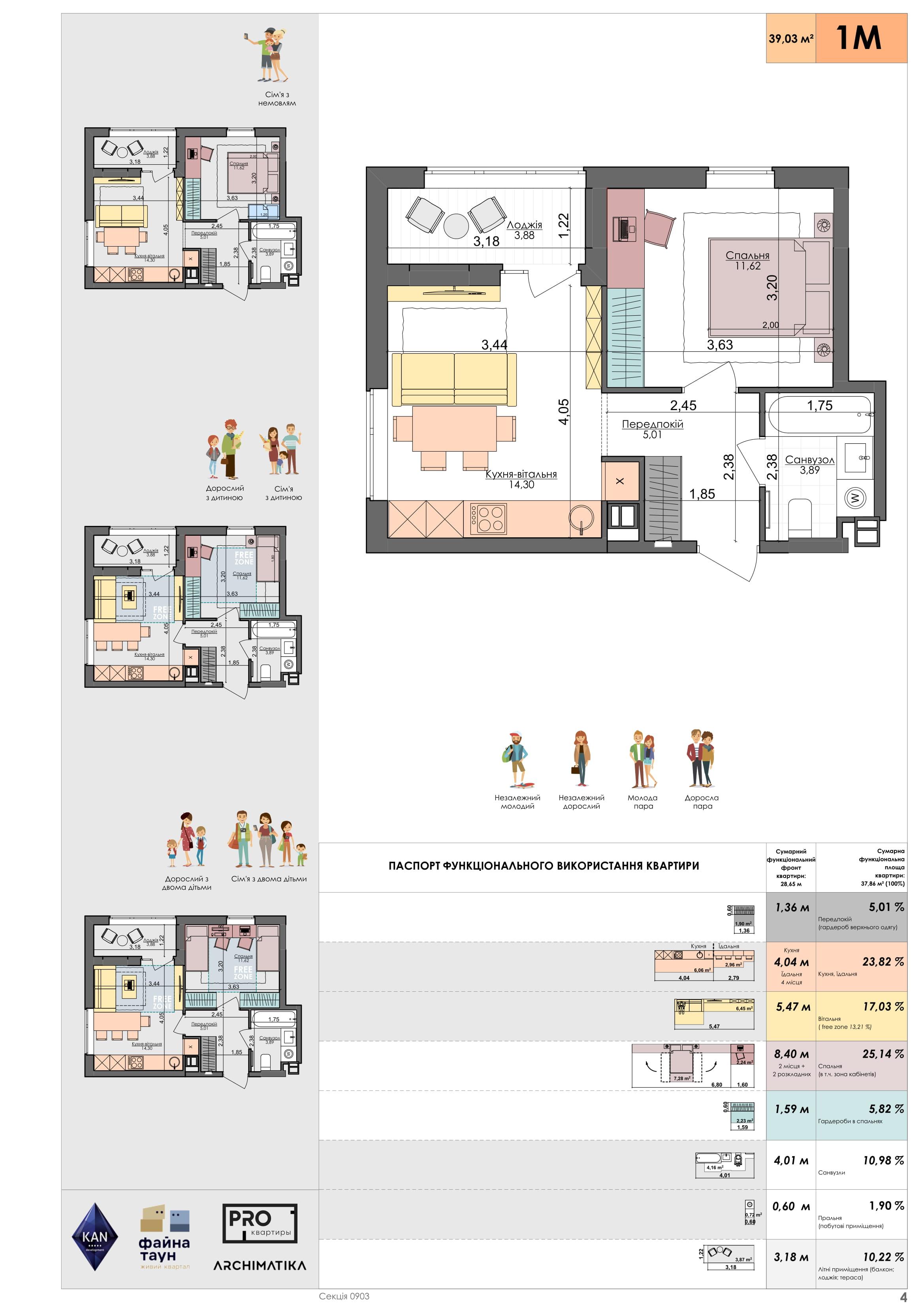 ЖК «Файна Таун» - планировки 1-комнатных квартир