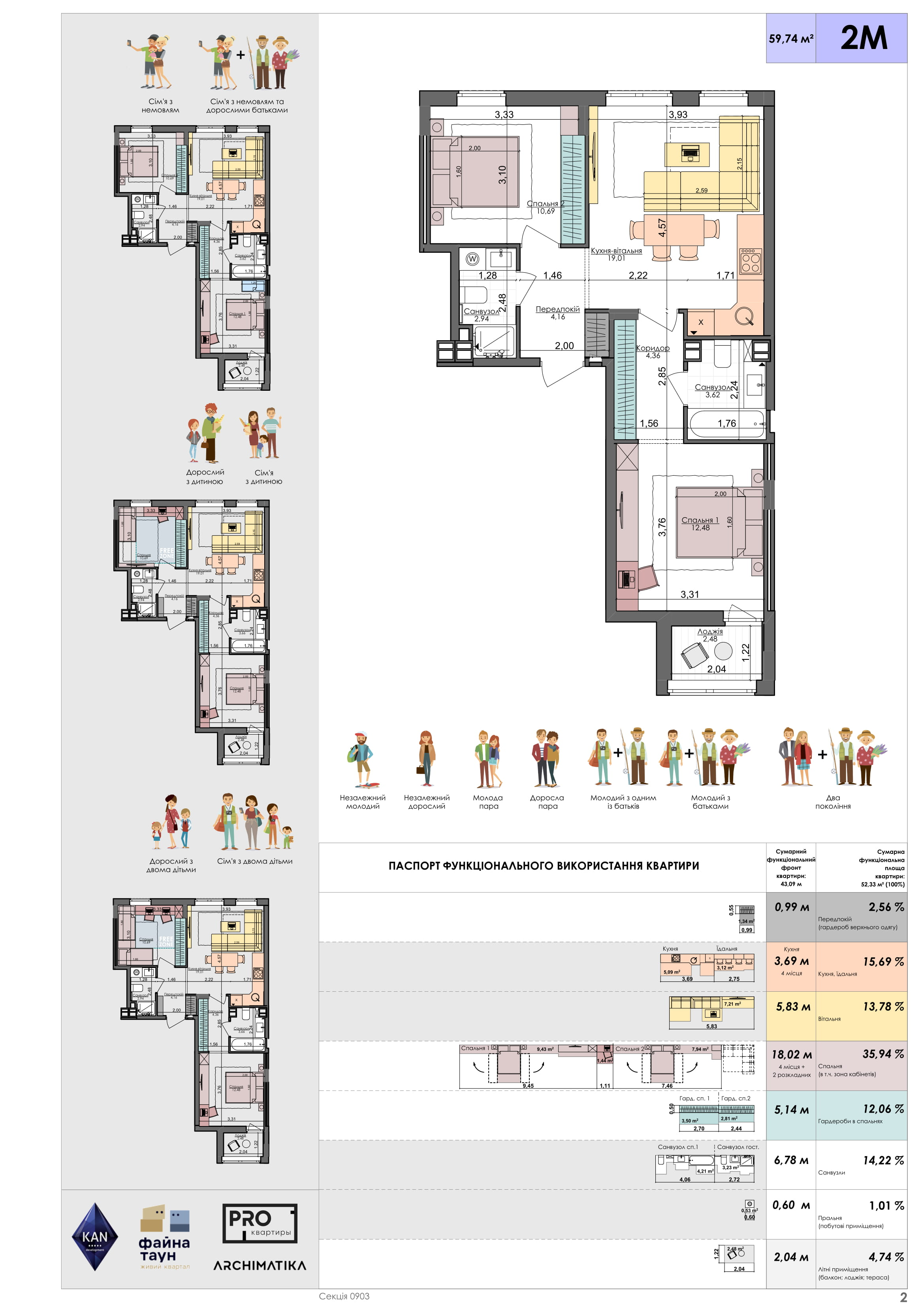 ЖК «Файна Таун» - планировки 2-комнатных квартир