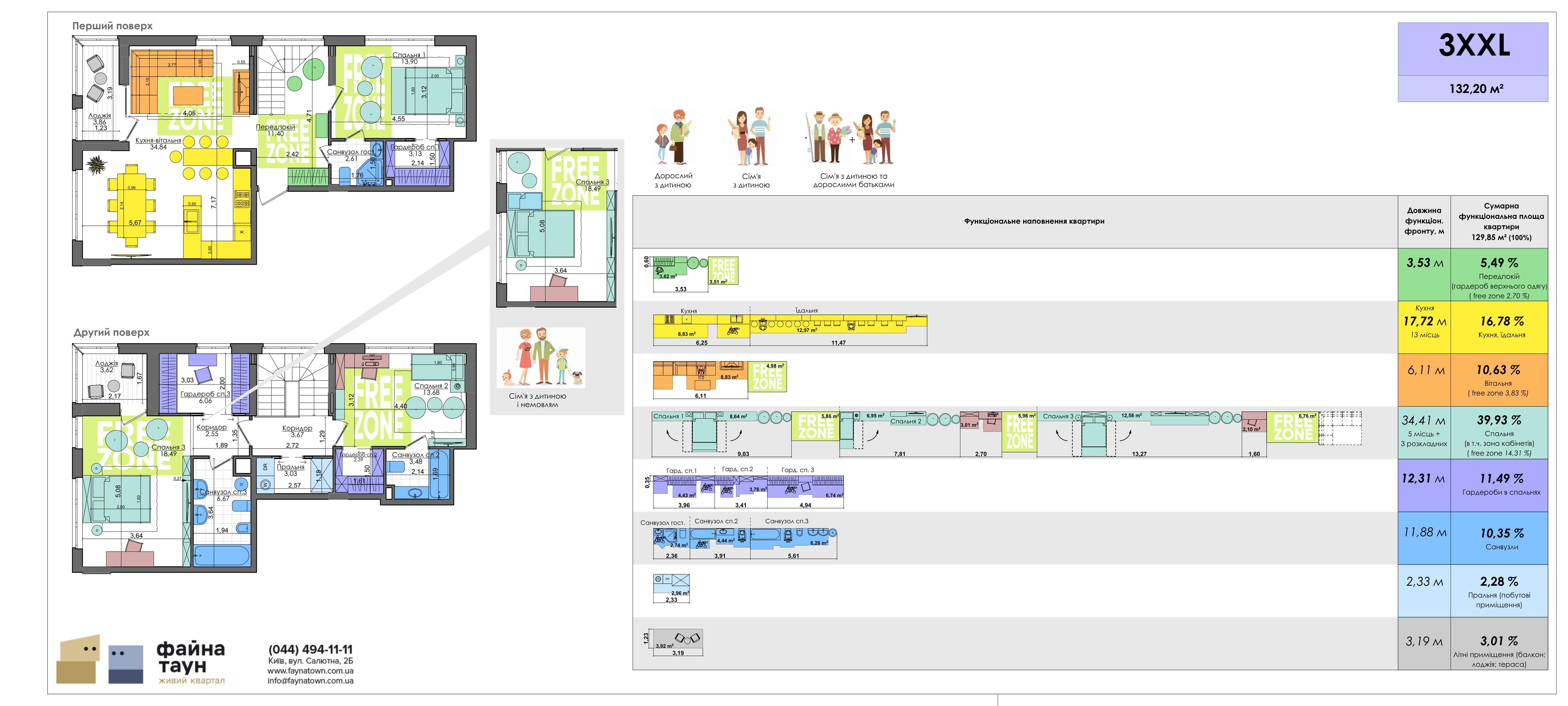 ЖК «Файна Таун» — планировки 3-комнатных квартир
